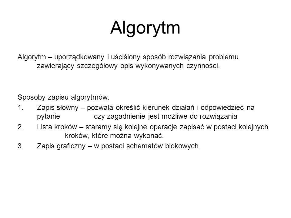 Algorytm Algorytm – uporządkowany i uściślony sposób rozwiązania problemu zawierający szczegółowy opis wykonywanych czynności.