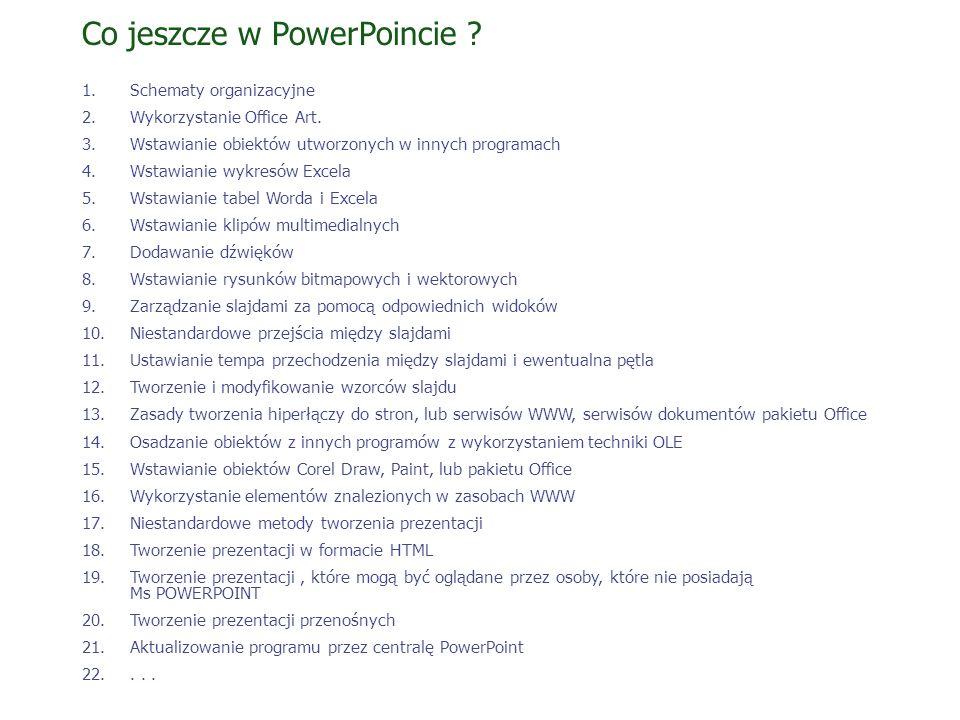 Co jeszcze w PowerPoincie