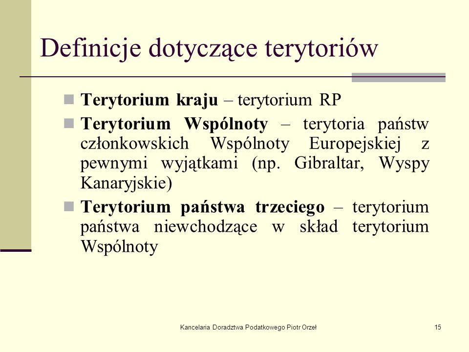 Definicje dotyczące terytoriów
