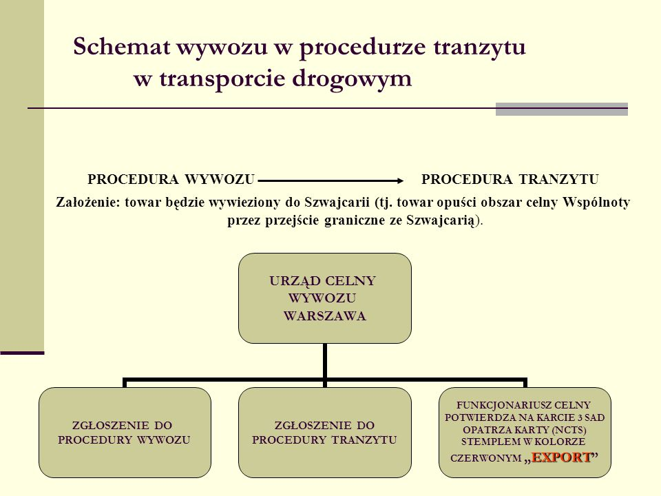Schemat wywozu w procedurze tranzytu w transporcie drogowym