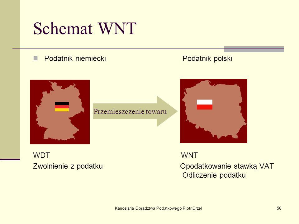 Schemat WNT Podatnik niemiecki Podatnik polski WDT WNT
