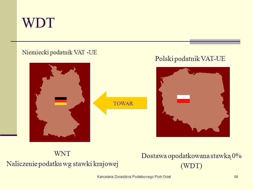 WDT Polski podatnik VAT-UE WNT Dostawa opodatkowana stawką 0%