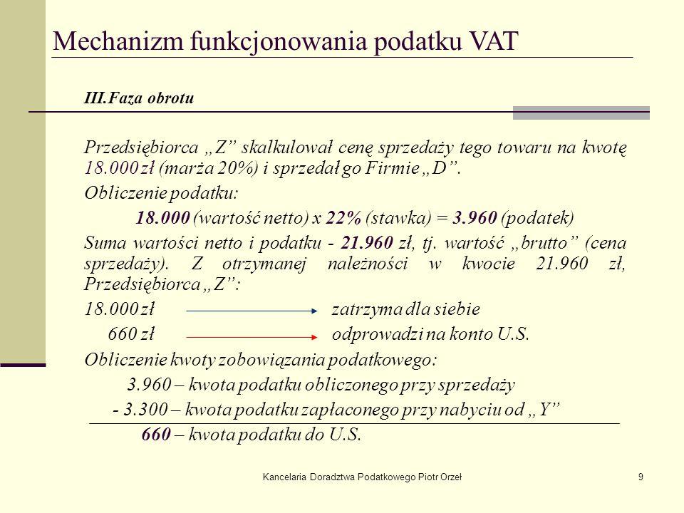 Mechanizm funkcjonowania podatku VAT
