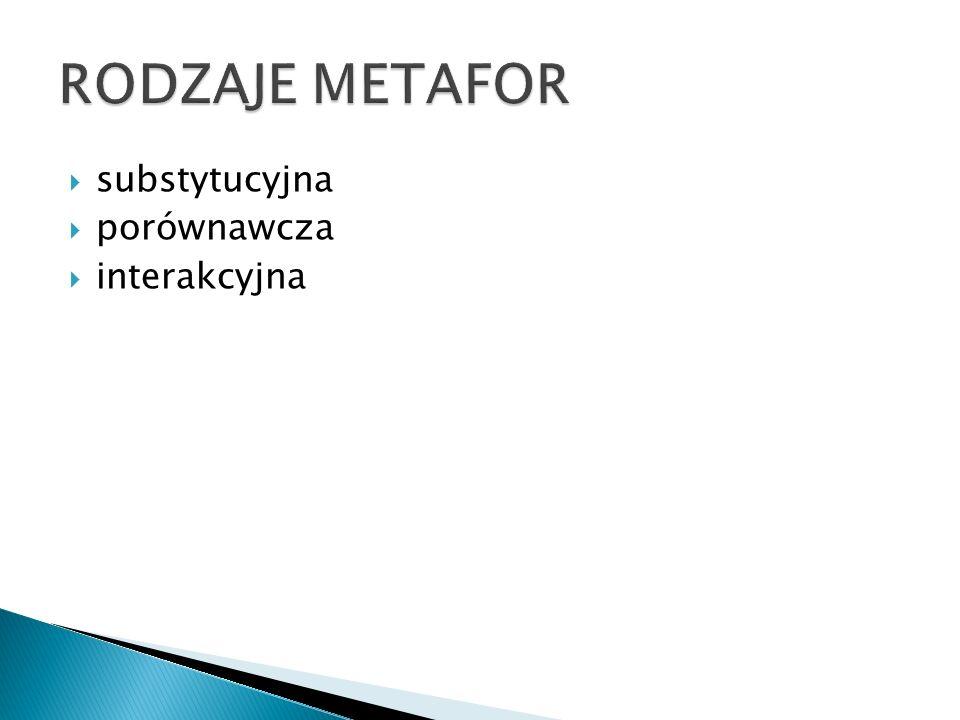 RODZAJE METAFOR substytucyjna porównawcza interakcyjna