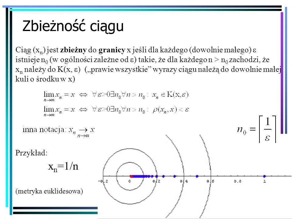Zbieżność ciągu Ciąg (xn) jest zbieżny do granicy x jeśli dla każdego (dowolnie małego) e.