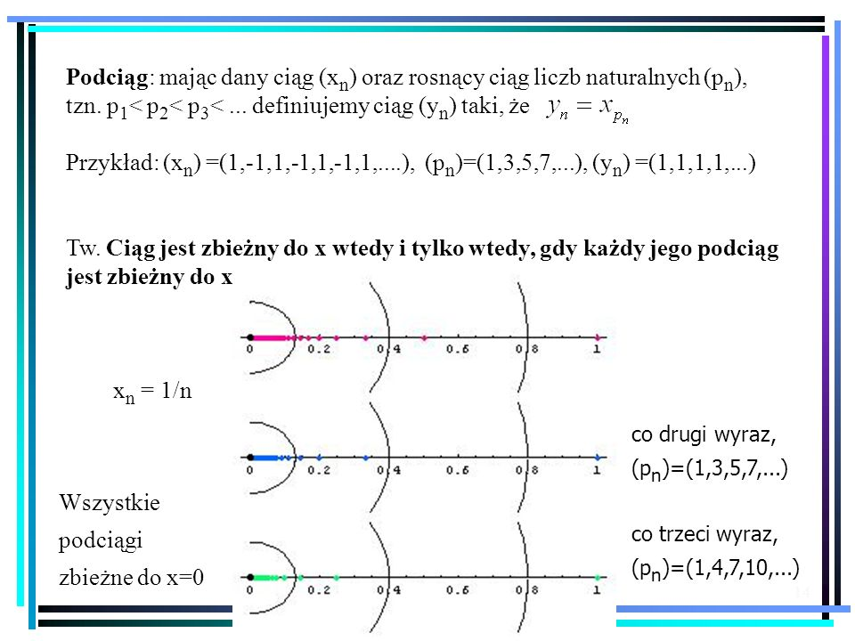 tzn. p1< p2< p3< ... definiujemy ciąg (yn) taki, że
