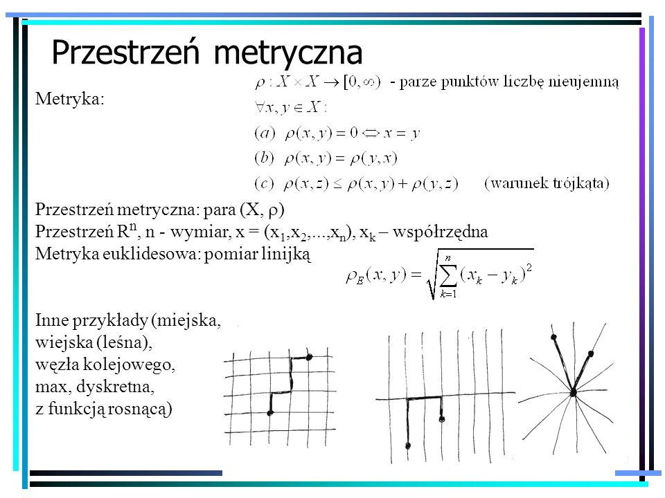 Przestrzeń metryczna Metryka: Przestrzeń metryczna: para (X, r)