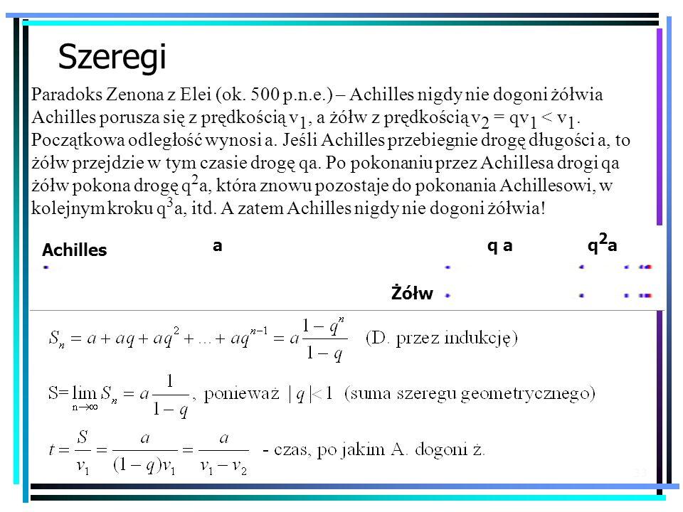 Szeregi Paradoks Zenona z Elei (ok. 500 p.n.e.) – Achilles nigdy nie dogoni żółwia.