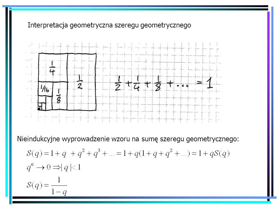 Interpretacja geometryczna szeregu geometrycznego