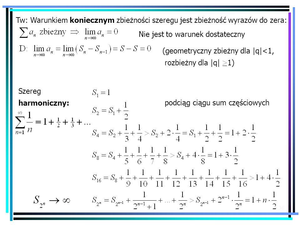 Tw: Warunkiem koniecznym zbieżności szeregu jest zbieżność wyrazów do zera: