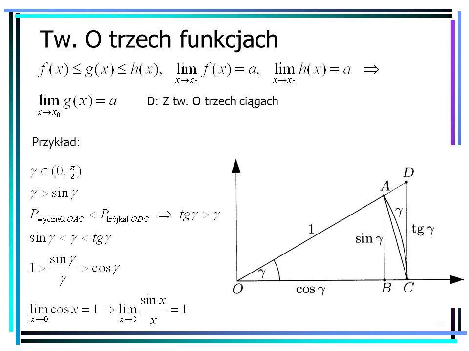 Tw. O trzech funkcjach D: Z tw. O trzech ciągach Przykład: