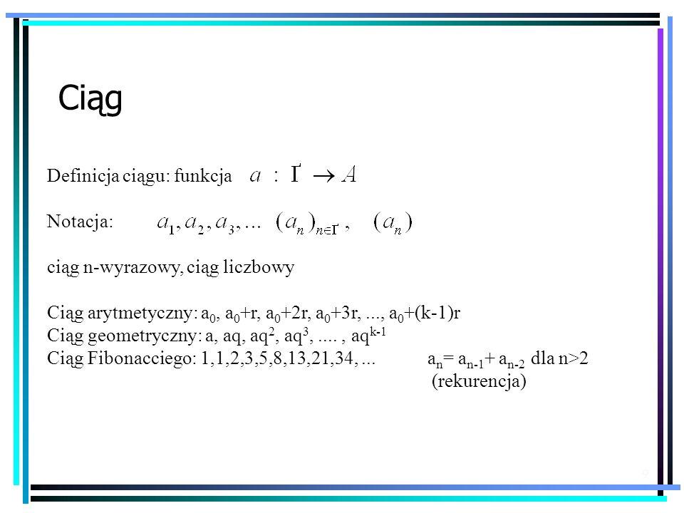 Ciąg Definicja ciągu: funkcja Notacja: ciąg n-wyrazowy, ciąg liczbowy