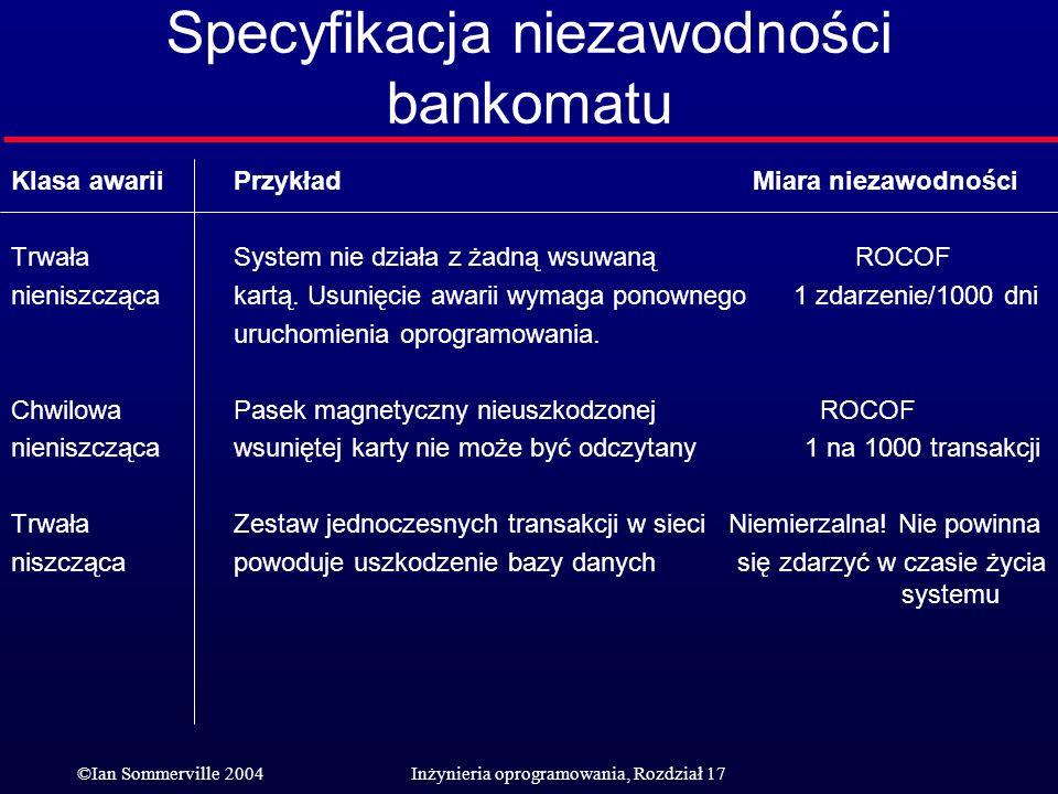 Specyfikacja niezawodności bankomatu