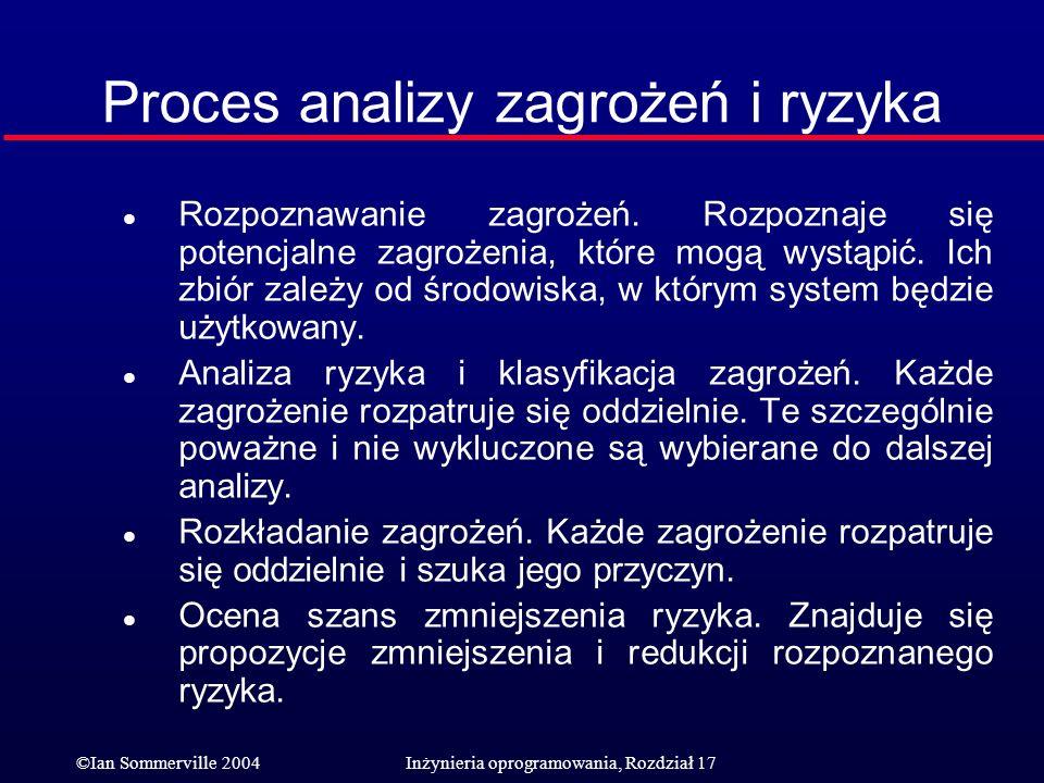 Proces analizy zagrożeń i ryzyka