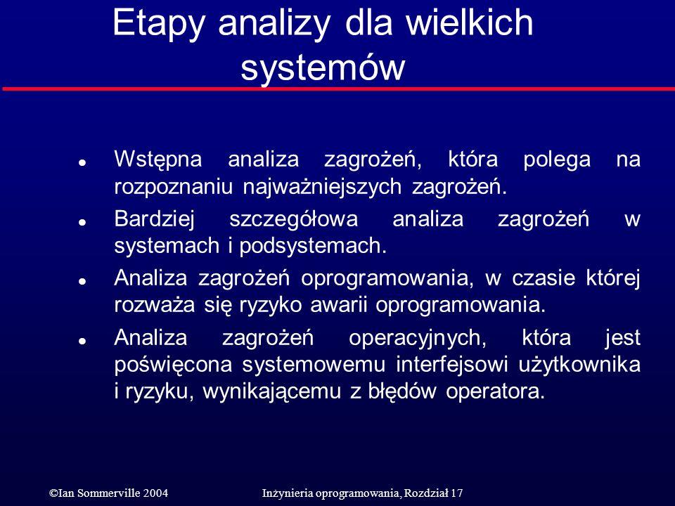 Etapy analizy dla wielkich systemów