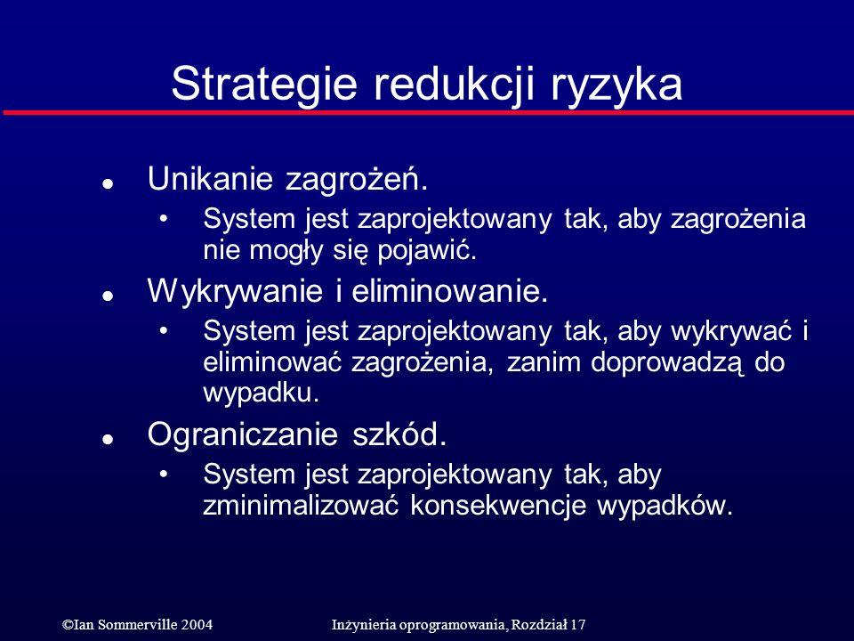 Strategie redukcji ryzyka