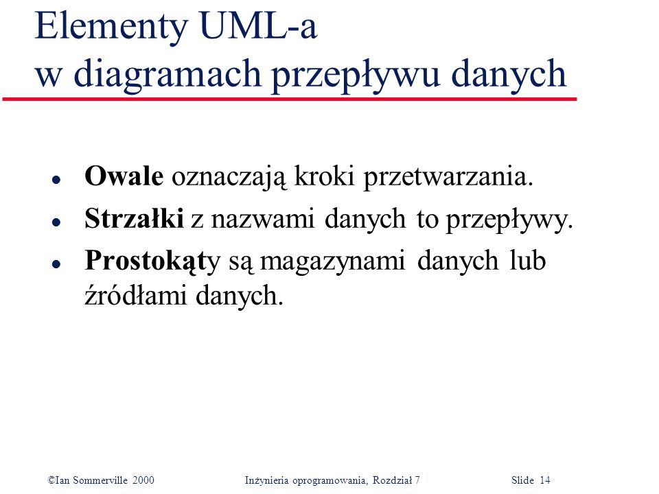 Elementy UML-a w diagramach przepływu danych