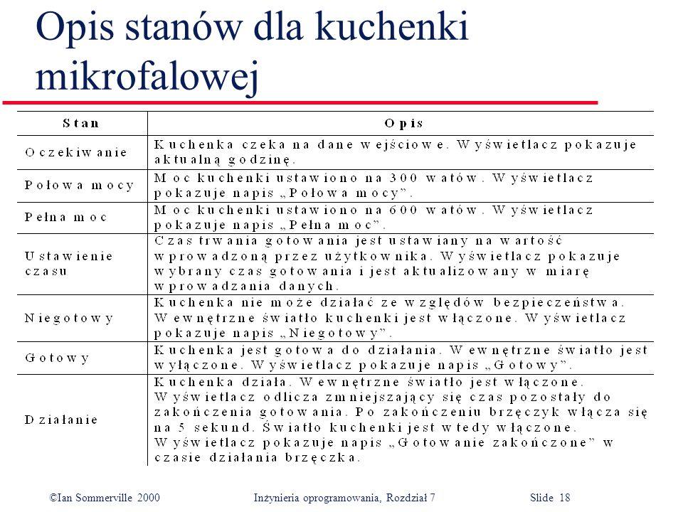 Opis stanów dla kuchenki mikrofalowej