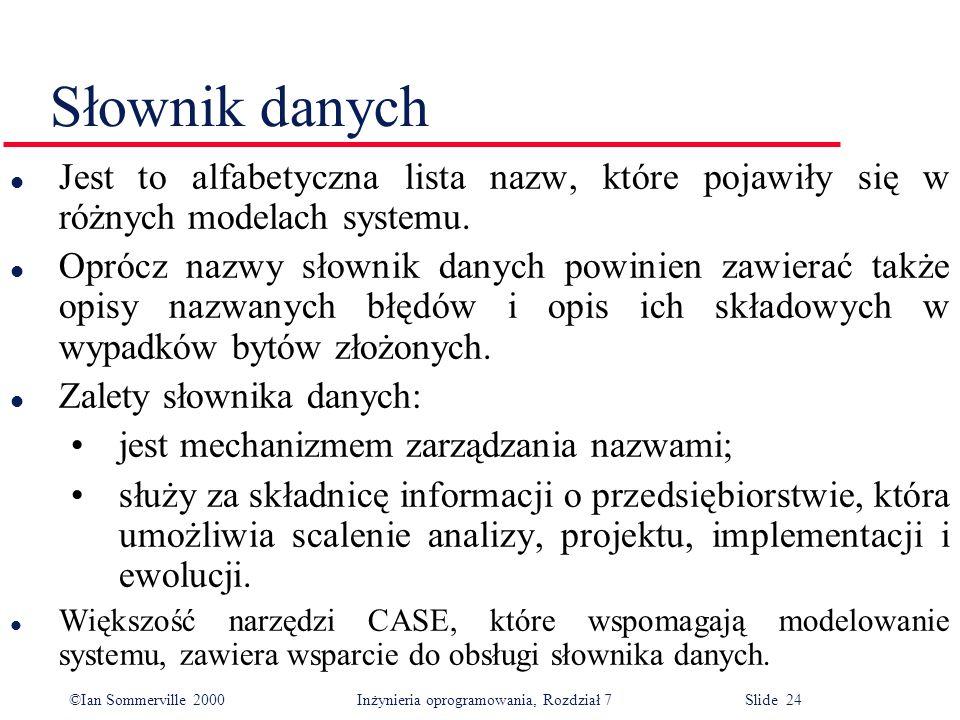 Słownik danych Jest to alfabetyczna lista nazw, które pojawiły się w różnych modelach systemu.