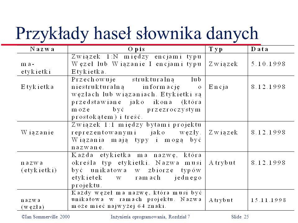 Przykłady haseł słownika danych