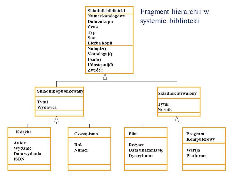 Fragment hierarchii w systemie biblioteki