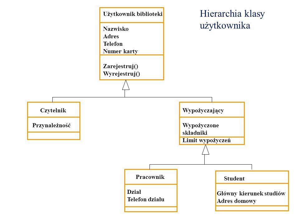 Hierarchia klasy użytkownika