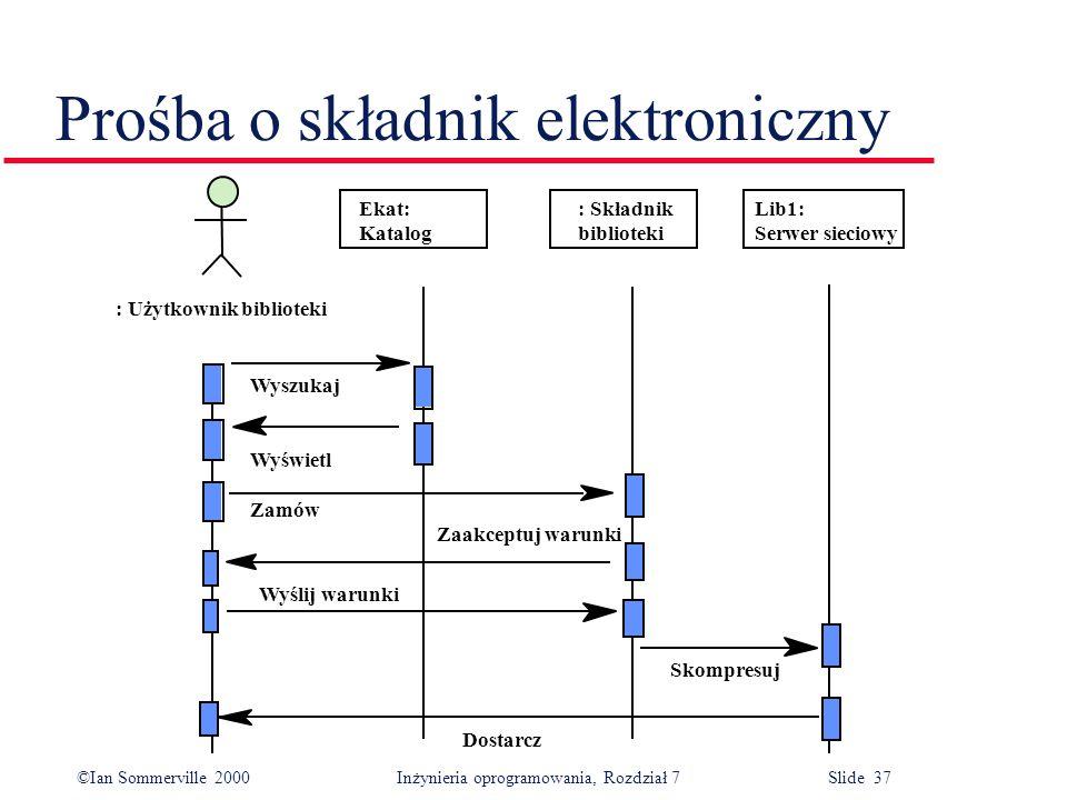Prośba o składnik elektroniczny