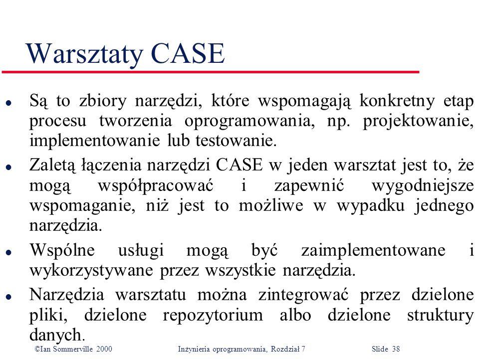 Warsztaty CASE