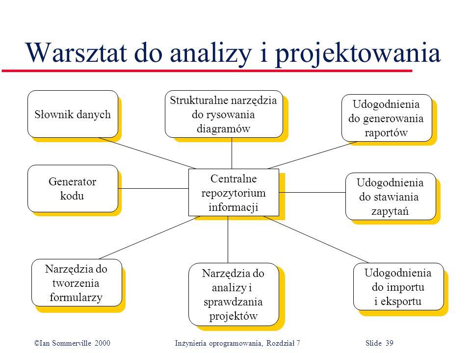 Warsztat do analizy i projektowania