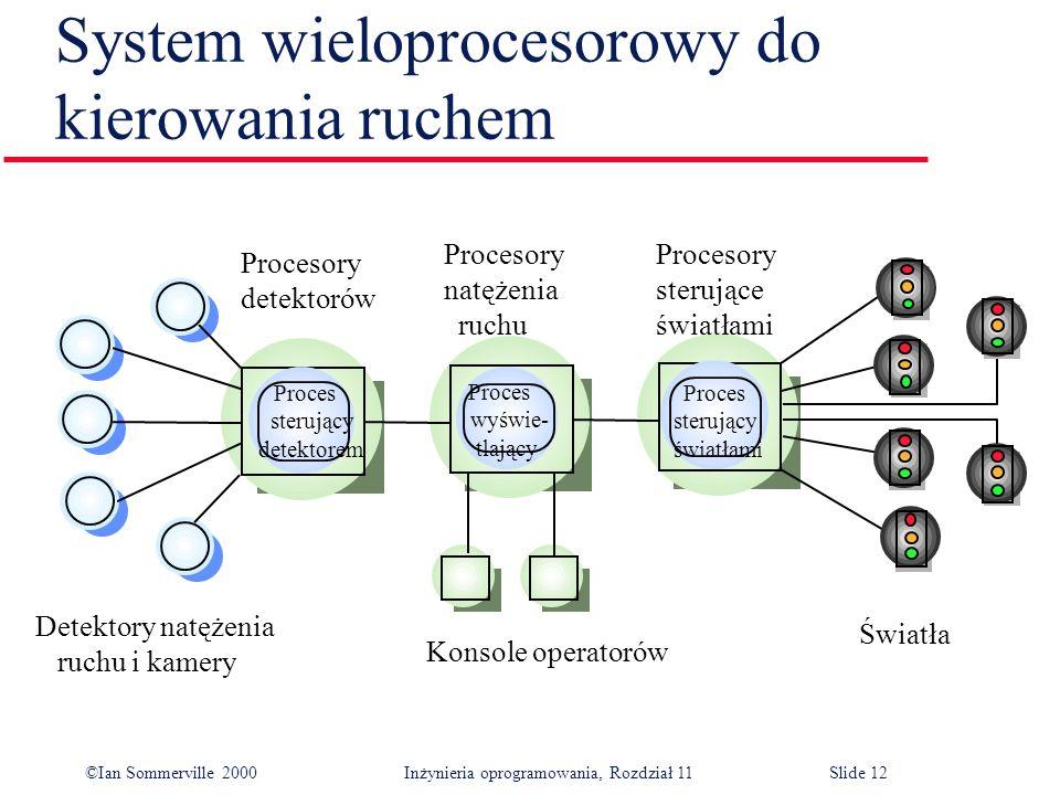 System wieloprocesorowy do kierowania ruchem