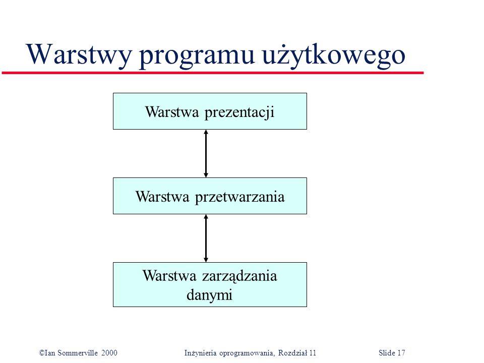 Warstwy programu użytkowego