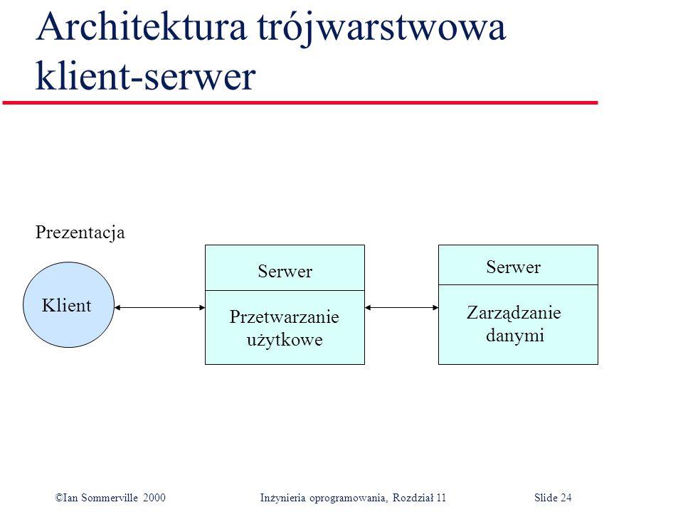 Architektura trójwarstwowa klient-serwer