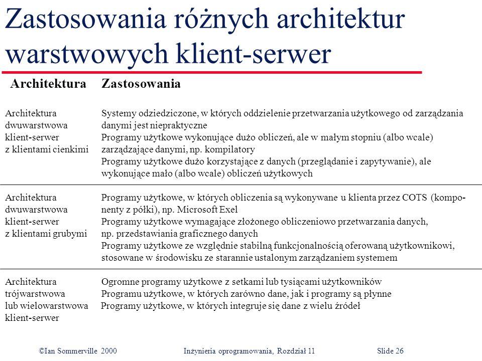 Zastosowania różnych architektur warstwowych klient-serwer