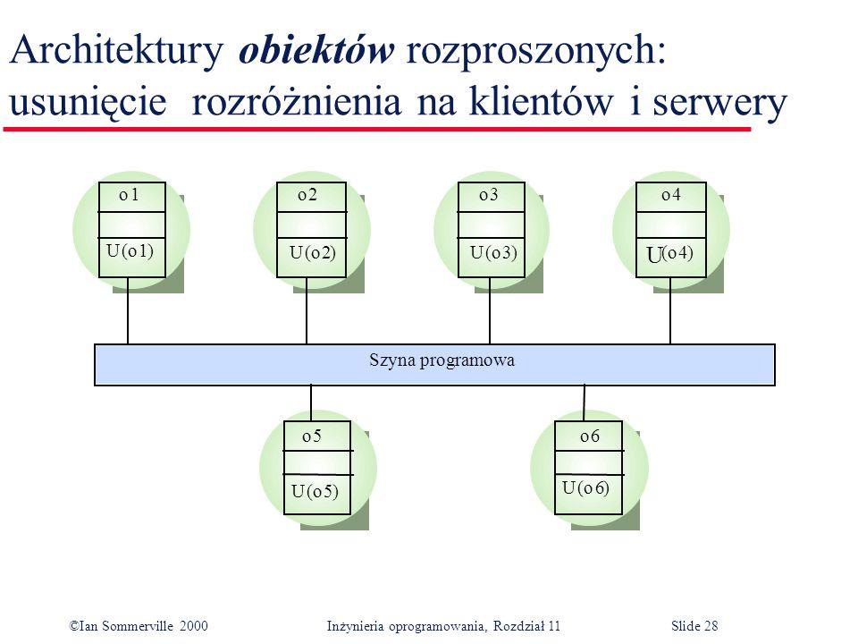 Architektury obiektów rozproszonych: usunięcie rozróżnienia na klientów i serwery