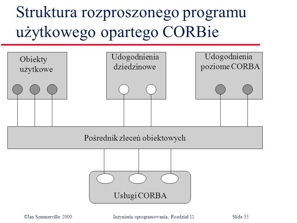 Struktura rozproszonego programu użytkowego opartego CORBie