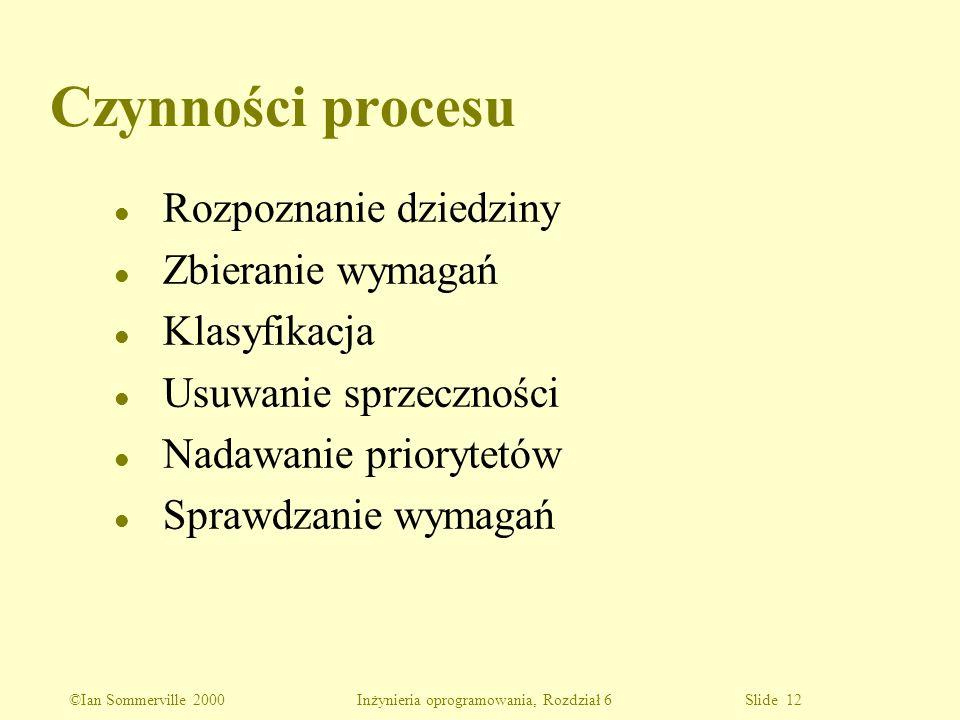 Czynności procesu Rozpoznanie dziedziny Zbieranie wymagań Klasyfikacja