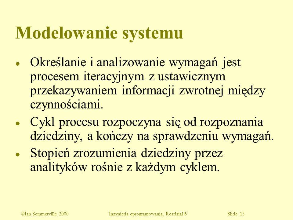 Modelowanie systemu Określanie i analizowanie wymagań jest procesem iteracyjnym z ustawicznym przekazywaniem informacji zwrotnej między czynnościami.