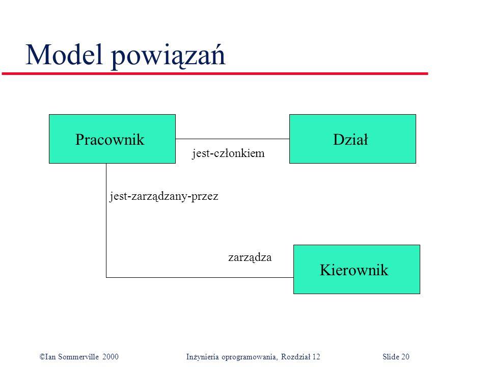 Model powiązań Pracownik Dział Kierownik jest-członkiem