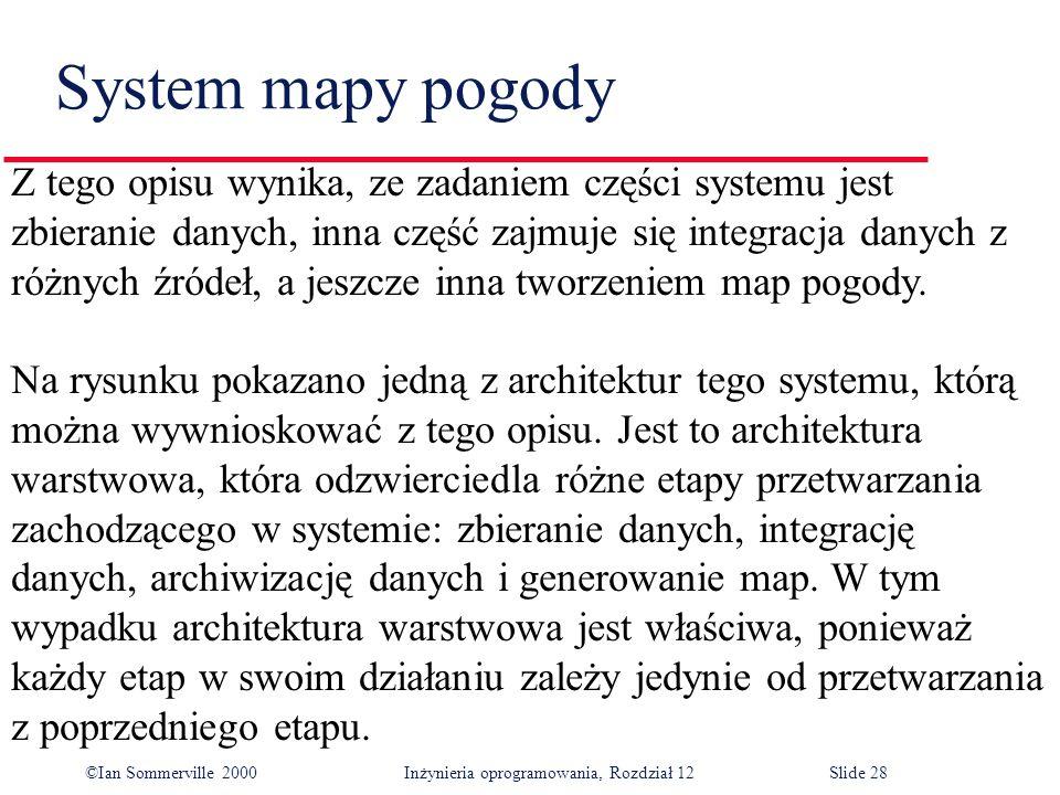 System mapy pogody