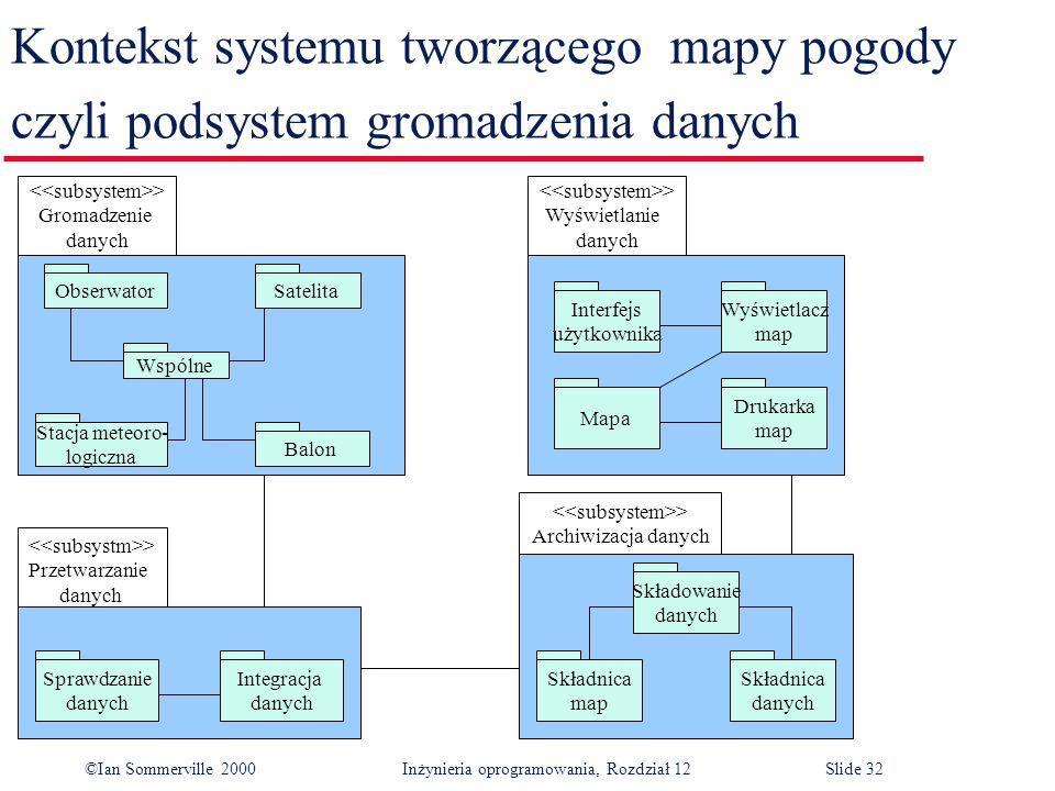 Kontekst systemu tworzącego mapy pogody czyli podsystem gromadzenia danych