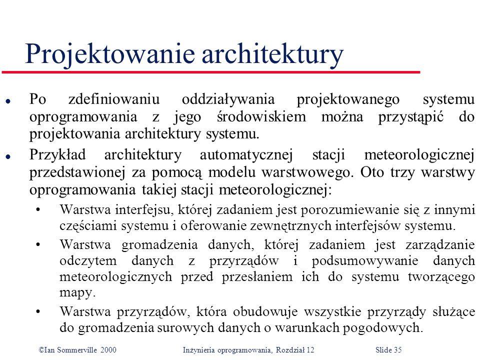 Projektowanie architektury
