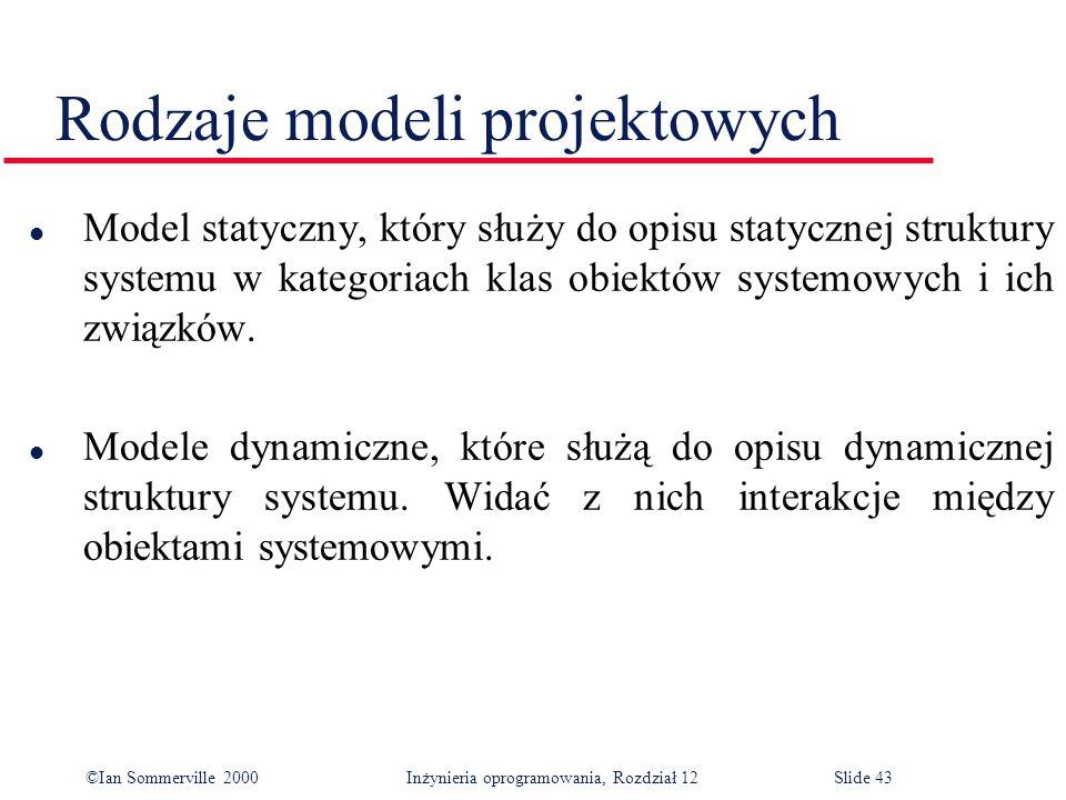Rodzaje modeli projektowych