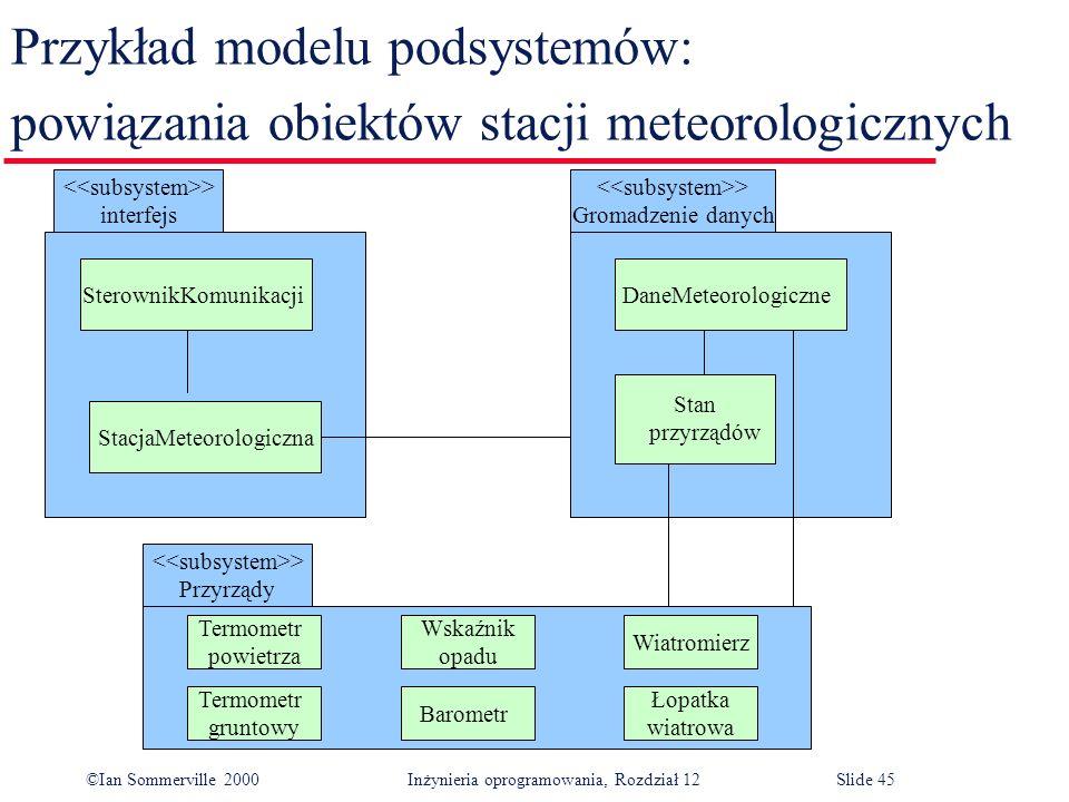 Przykład modelu podsystemów: powiązania obiektów stacji meteorologicznych