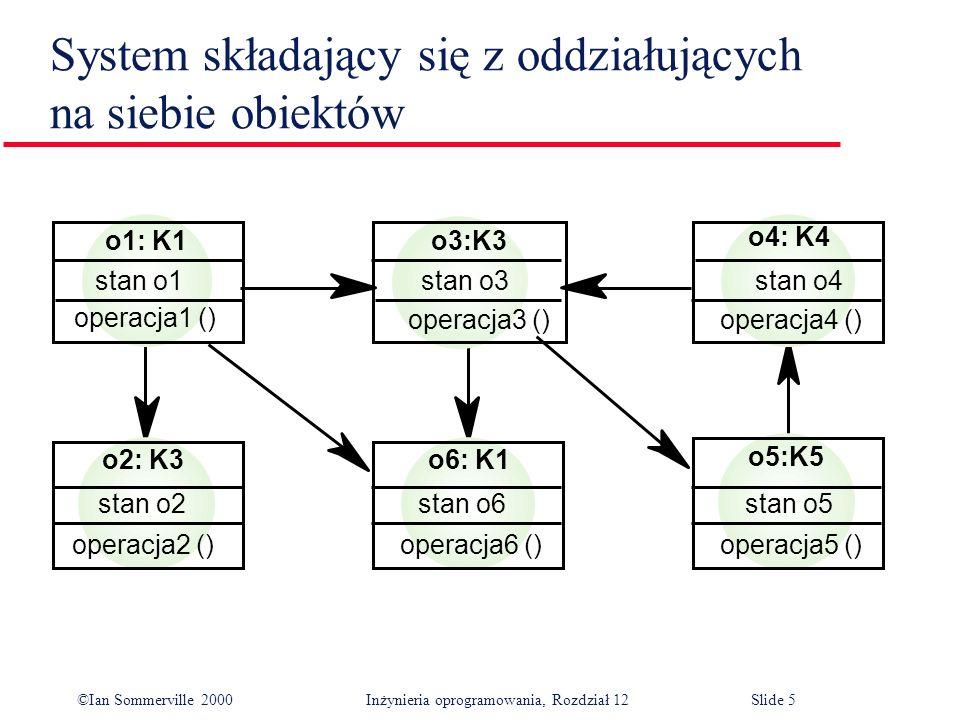 System składający się z oddziałujących na siebie obiektów