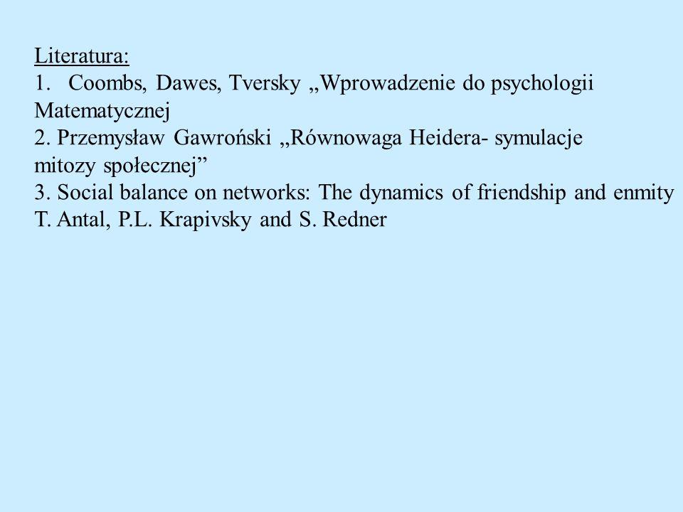 """Literatura: Coombs, Dawes, Tversky """"Wprowadzenie do psychologii. Matematycznej. 2. Przemysław Gawroński """"Równowaga Heidera- symulacje."""