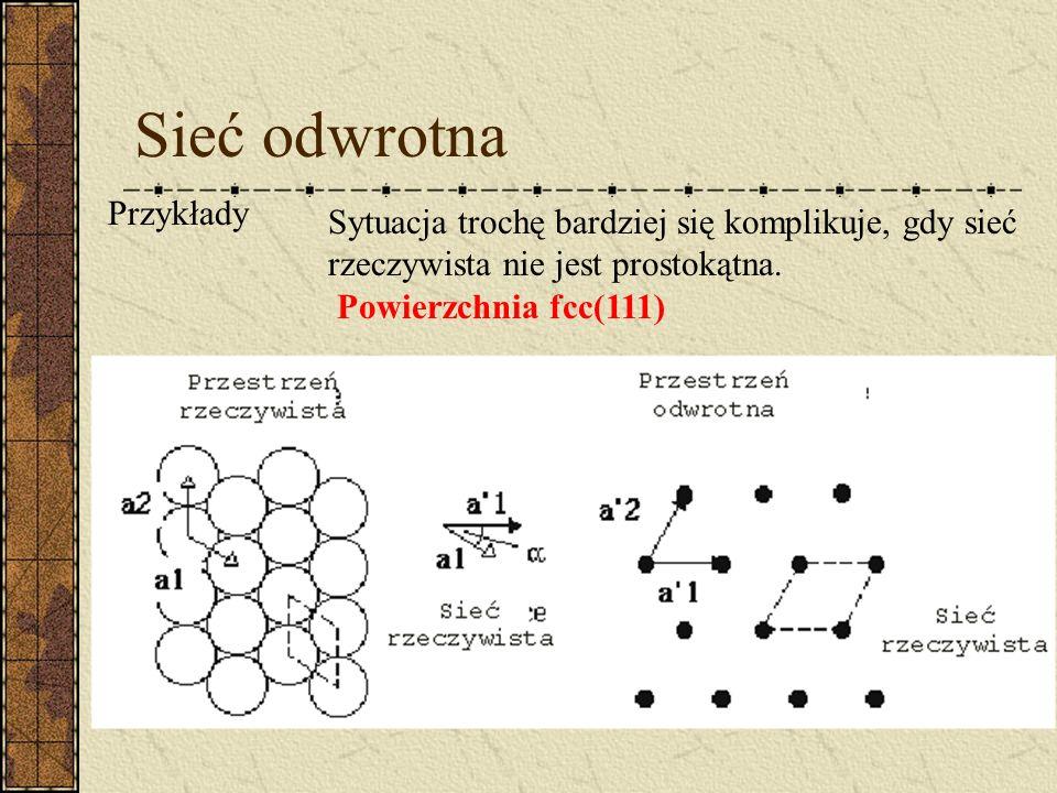 Sieć odwrotna Przykłady