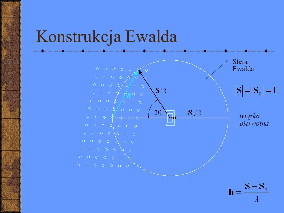 Konstrukcja Ewalda Sfera Ewalda wiązka pierwotna