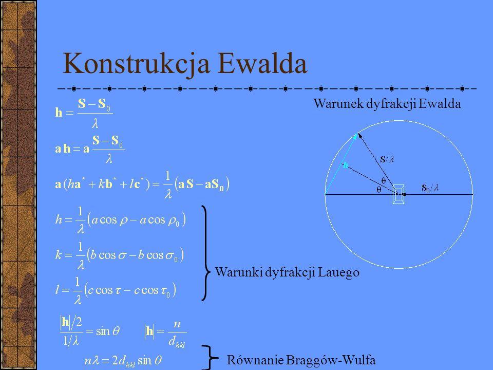 Konstrukcja Ewalda Warunek dyfrakcji Ewalda Warunki dyfrakcji Lauego