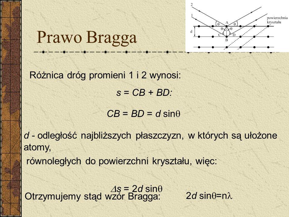 Prawo Bragga Różnica dróg promieni 1 i 2 wynosi: s = CB + BD: