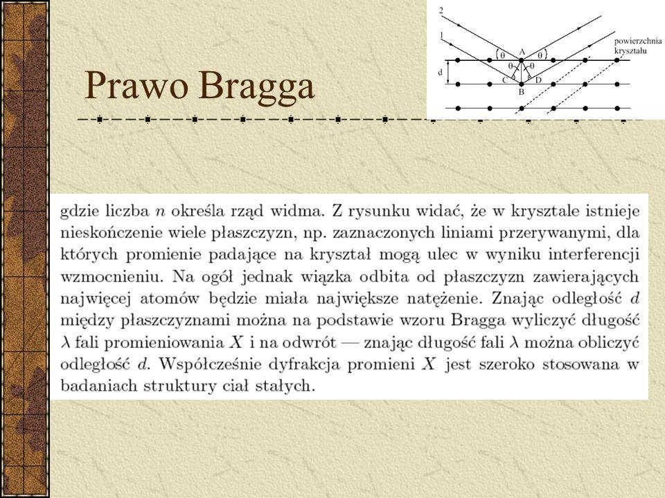 Prawo Bragga
